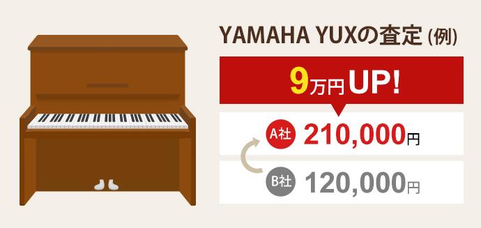 ヤマハピアノ 宮崎